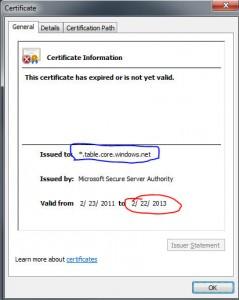 Azure expired SSL certificate