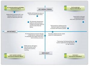 AIIM Report TrendScape