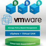 VMware Joins The Revolution With Its Virtual SAN For vSphere