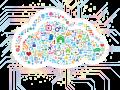 InternetofThings IoT